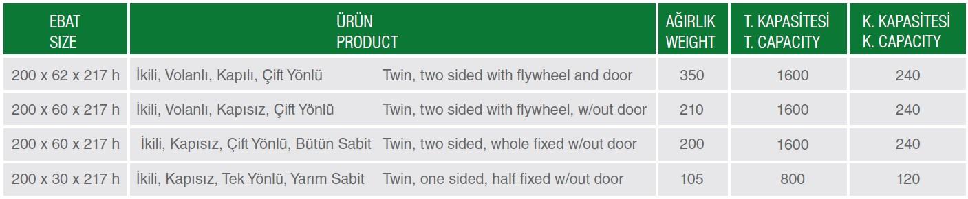 İkili Kompak Arşiv Sistemleri
