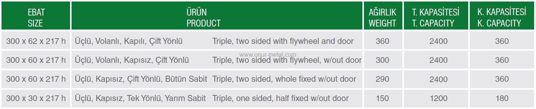 Üçlü Kompak Arşiv Sistemleri